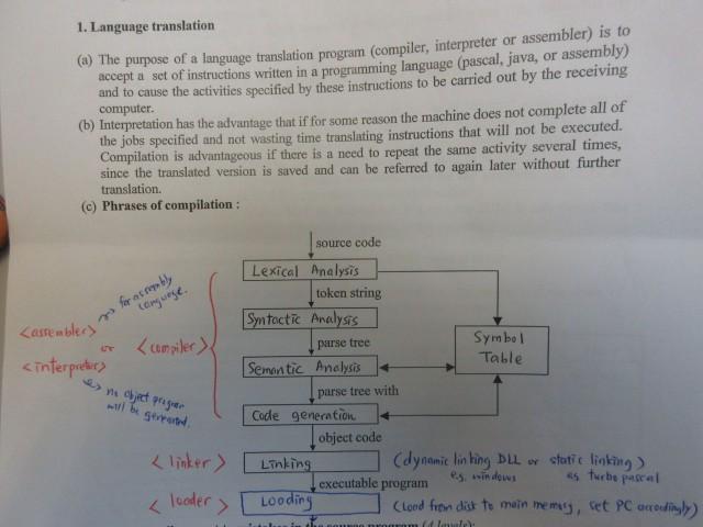 培正中學相片集:: Pascal Learning Web and Online Judge